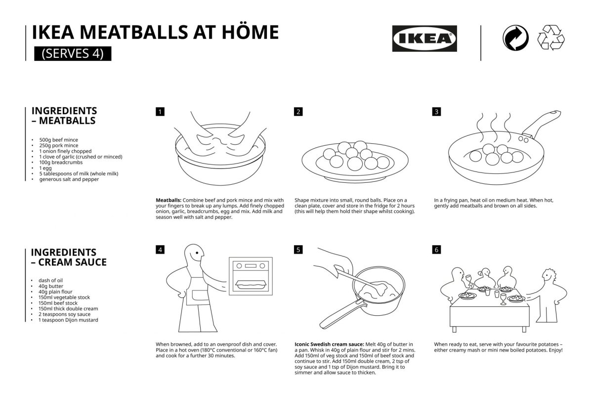 IKEA instructions for making Swedish meatballs.