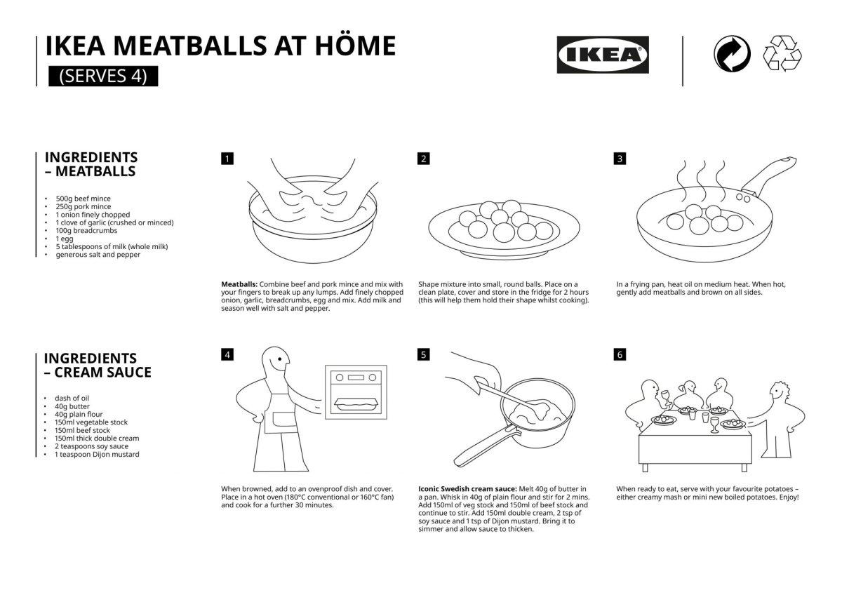 IKEA instructions for making Swedish meatballs.