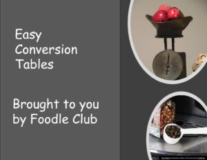 Cover photo for easy conversion tables e-book